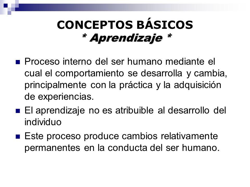 * Aprendizaje * CONCEPTOS BÁSICOS * Aprendizaje * Proceso interno del ser humano mediante el cual el comportamiento se desarrolla y cambia, principalm
