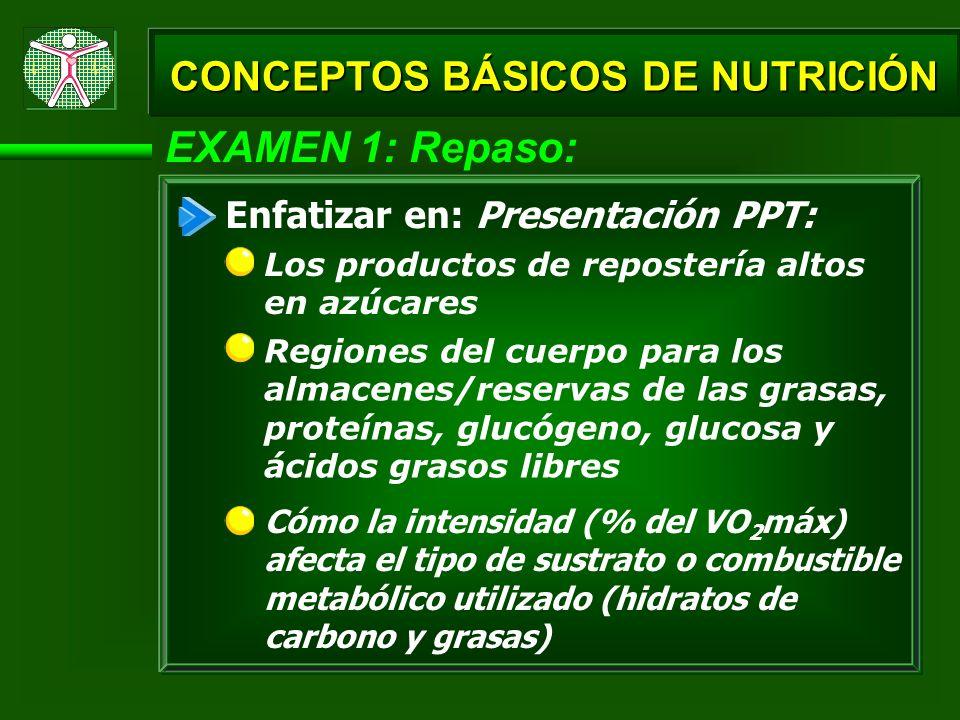 EXAMEN 1: Repaso: Cómo la intensidad (% del VO 2 máx) afecta el tipo de sustrato o combustible metabólico utilizado (hidratos de carbono y grasas) CON