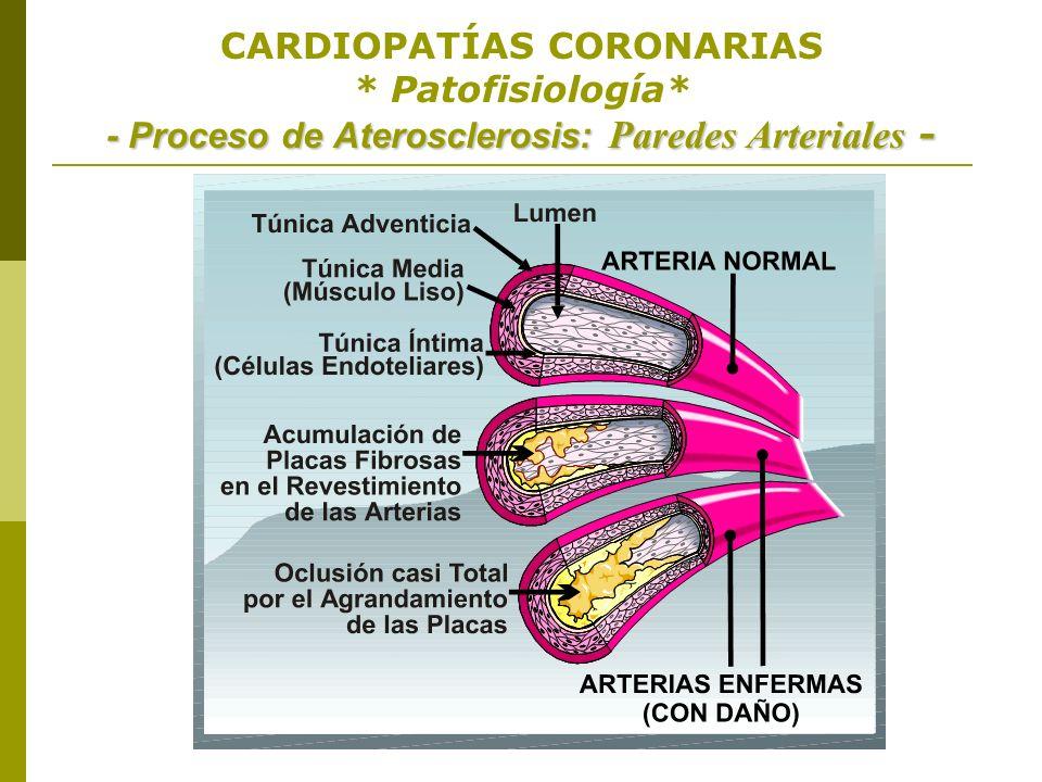 CARDIOPATÍAS CORONARIAS * Tratamiento *