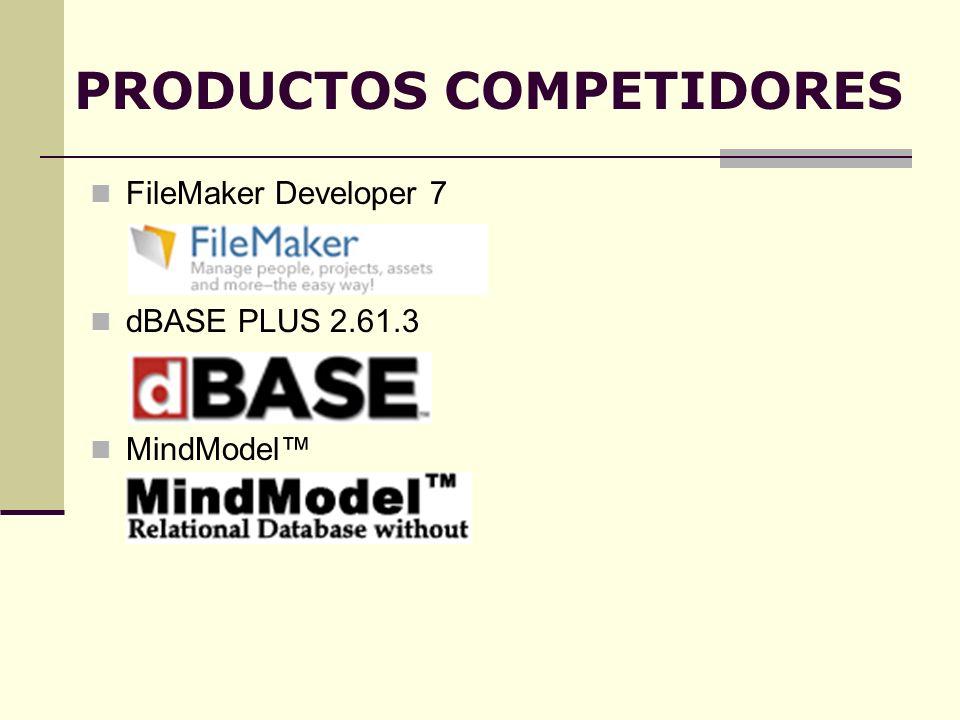 PRODUCTOS COMPETIDORES FileMaker Developer 7 dBASE PLUS 2.61.3 MindModel