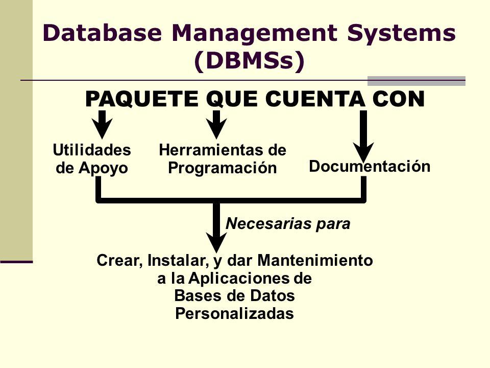 Database Management Systems (DBMSs) PAQUETE QUE CUENTA CON Utilidades de Apoyo Herramientas de Programación Documentación Necesarias para Crear, Insta