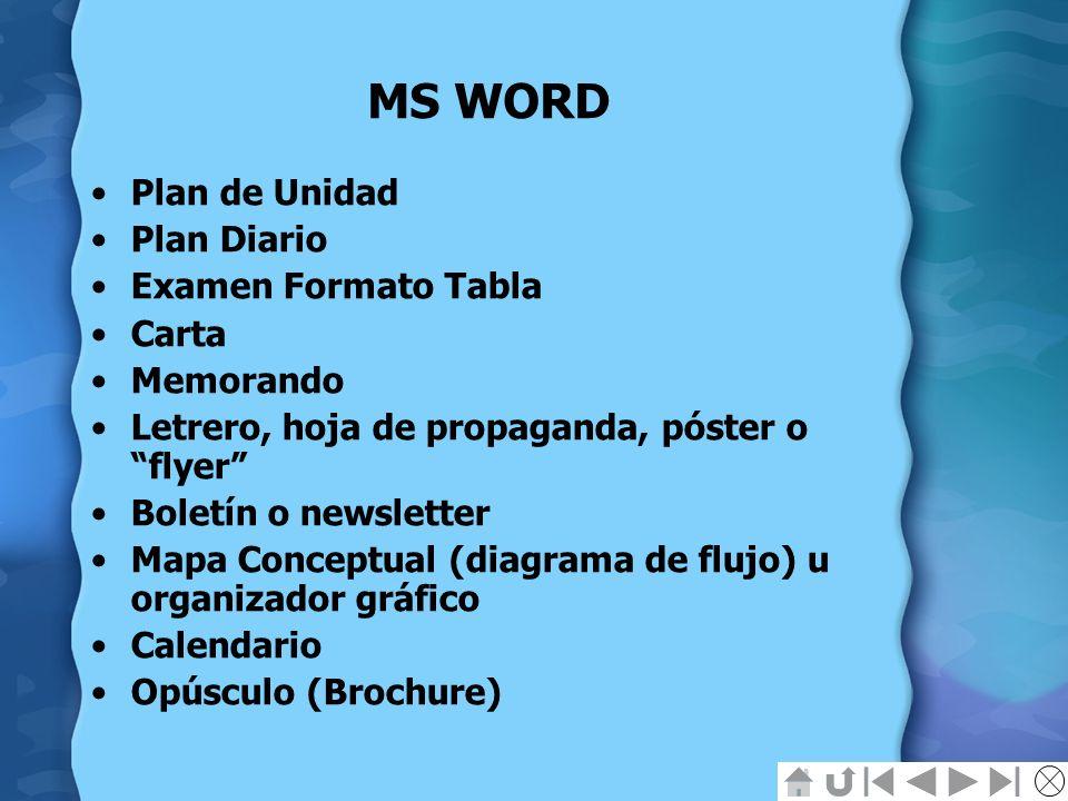 MS WORD Plan de Unidad Plan Diario Examen Formato Tabla Carta Memorando Letrero, hoja de propaganda, póster o flyer Boletín o newsletter Mapa Conceptu