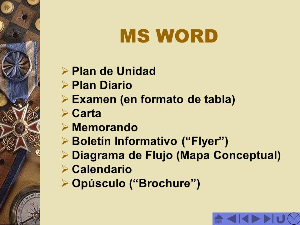 MS WORD Plan de Unidad Plan Diario Examen (en formato de tabla) Carta Memorando Boletín Informativo (Flyer) Diagrama de Flujo (Mapa Conceptual) Calend