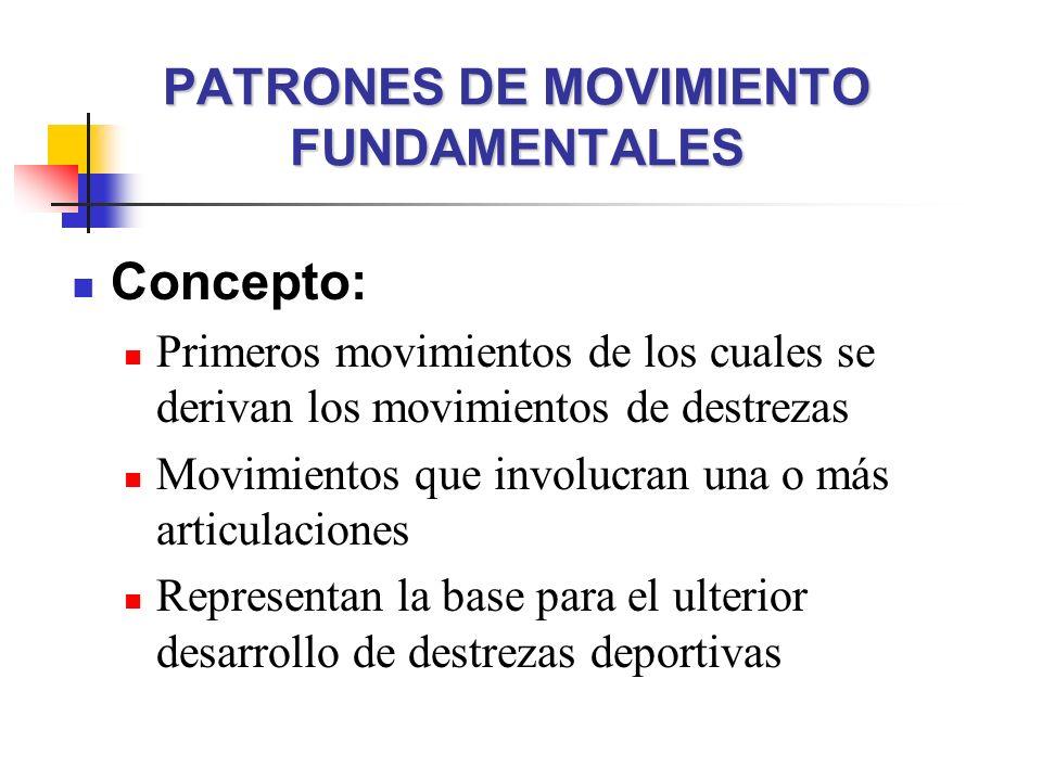 PATRONES DE MOVIMIENTO FUNDAMENTALES Concepto: Primeros movimientos de los cuales se derivan los movimientos de destrezas Movimientos que involucran u