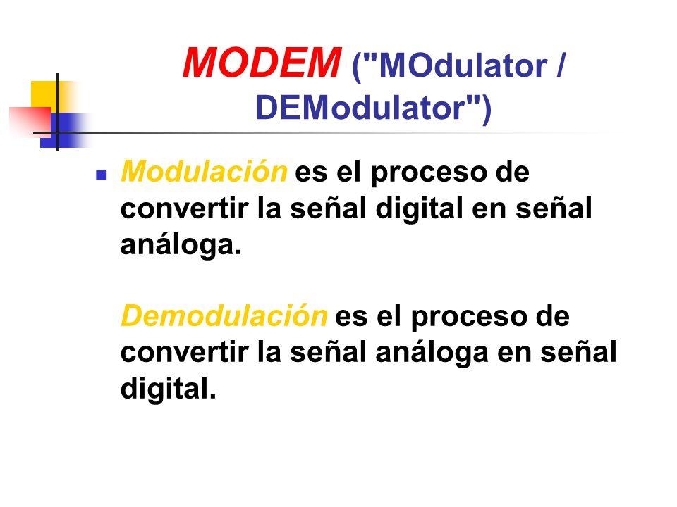 MODEM (