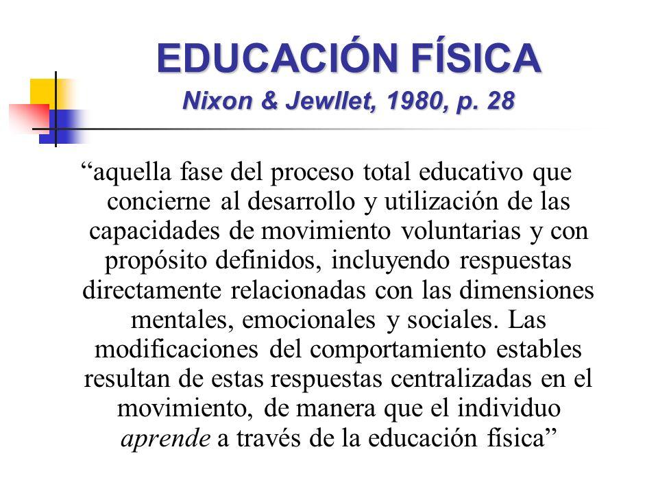 EDUCACIÓN FÍSICA Nixon & Jewllet, 1980, p. 28 aquella fase del proceso total educativo que concierne al desarrollo y utilización de las capacidades de