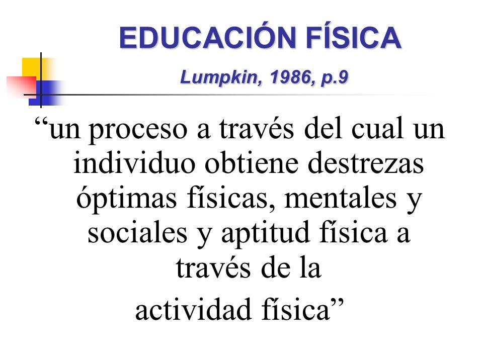 EDUCACIÓN FÍSICA Lumpkin, 1986, p.9 un proceso a través del cual un individuo obtiene destrezas óptimas físicas, mentales y sociales y aptitud física