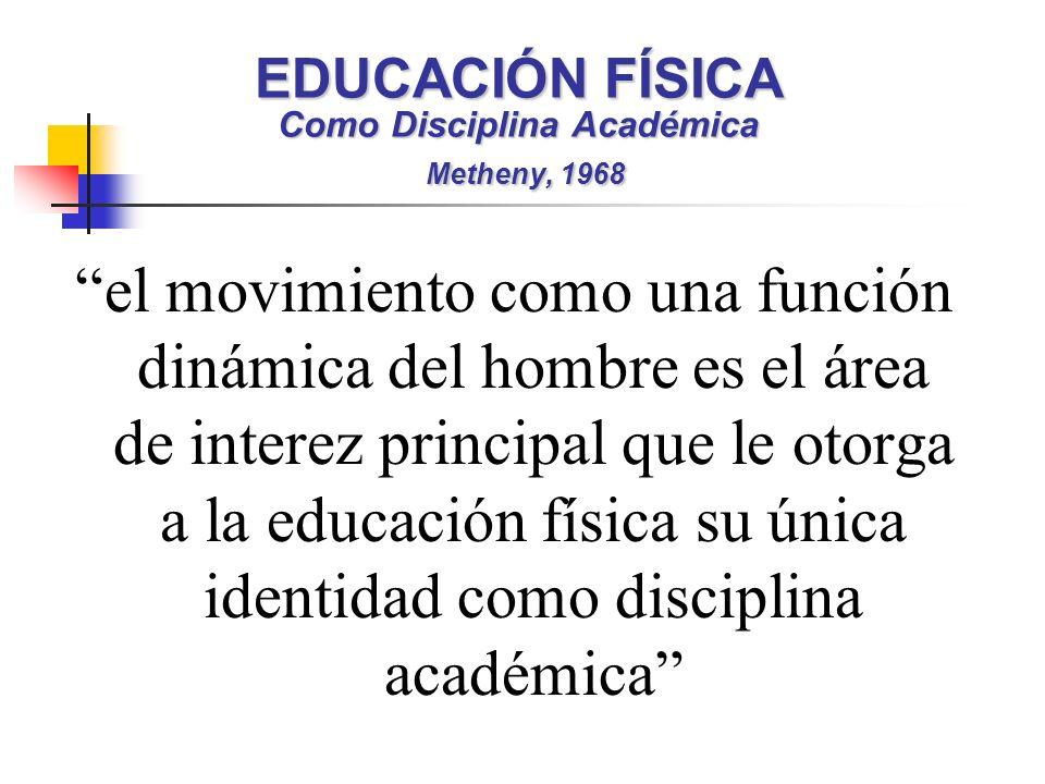 EDUCACIÓN FÍSICA Como Disciplina Académica Metheny, 1968 el movimiento como una función dinámica del hombre es el área de interez principal que le otorga a la educación física su única identidad como disciplina académica