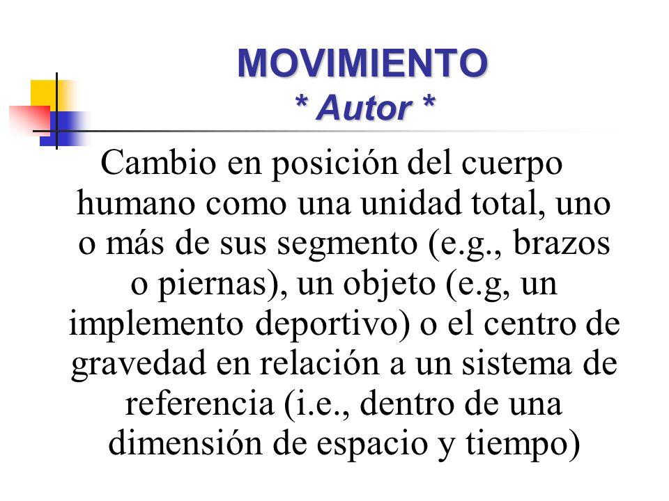 Cambio en posición del cuerpo humano como una unidad total, uno o más de sus segmento (e.g., brazos o piernas), un objeto (e.g, un implemento deportivo) o el centro de gravedad en relación a un sistema de referencia (i.e., dentro de una dimensión de espacio y tiempo) MOVIMIENTO * Autor *