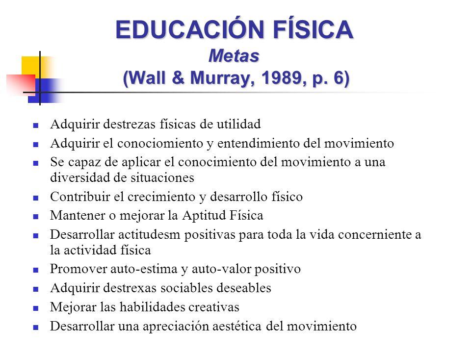 EDUCACIÓN FÍSICA Metas (Wall & Murray, 1989, p. 6) Adquirir destrezas físicas de utilidad Adquirir el conociomiento y entendimiento del movimiento Se