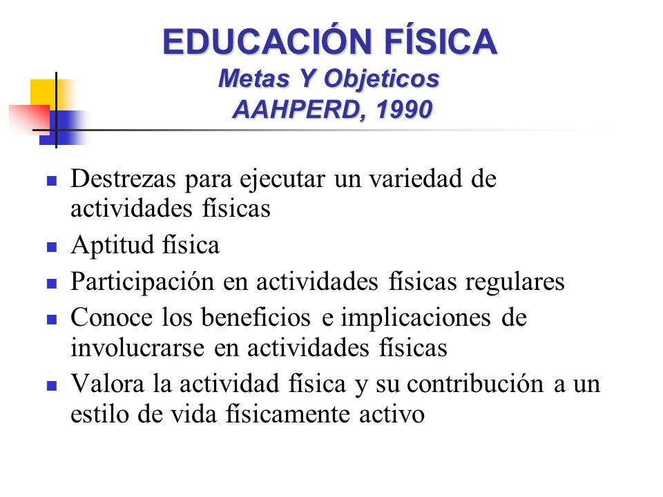 EDUCACIÓN FÍSICA Metas Y Objeticos AAHPERD, 1990 Destrezas para ejecutar un variedad de actividades físicas Aptitud física Participación en actividade