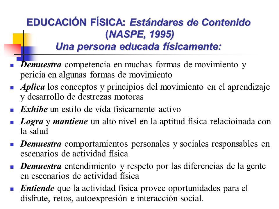 EDUCACIÓN FÍSICA: Estándares de Contenido (NASPE, 1995) Una persona educada físicamente: Demuestra competencia en muchas formas de movimiento y perici