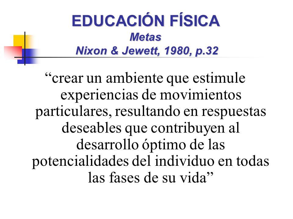 EDUCACIÓN FÍSICA Metas Nixon & Jewett, 1980, p.32 crear un ambiente que estimule experiencias de movimientos particulares, resultando en respuestas deseables que contribuyen al desarrollo óptimo de las potencialidades del individuo en todas las fases de su vida