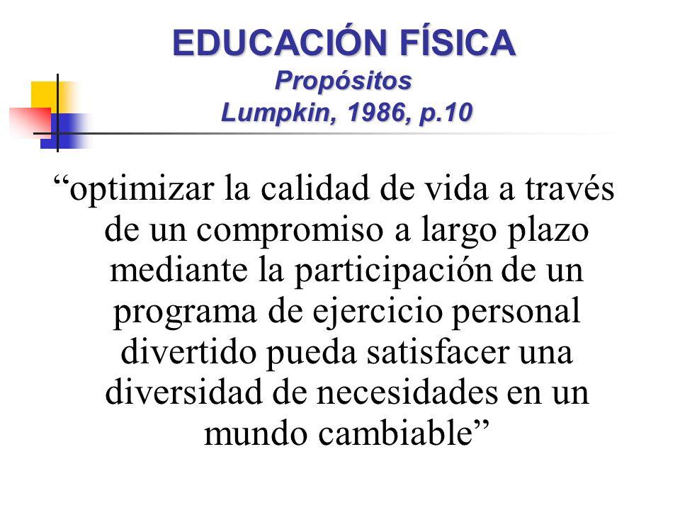 EDUCACIÓN FÍSICA Propósitos Lumpkin, 1986, p.10 optimizar la calidad de vida a través de un compromiso a largo plazo mediante la participación de un programa de ejercicio personal divertido pueda satisfacer una diversidad de necesidades en un mundo cambiable