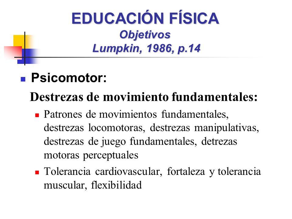 EDUCACIÓN FÍSICA Objetivos Lumpkin, 1986, p.14 Psicomotor: Destrezas de movimiento fundamentales: Patrones de movimientos fundamentales, destrezas loc