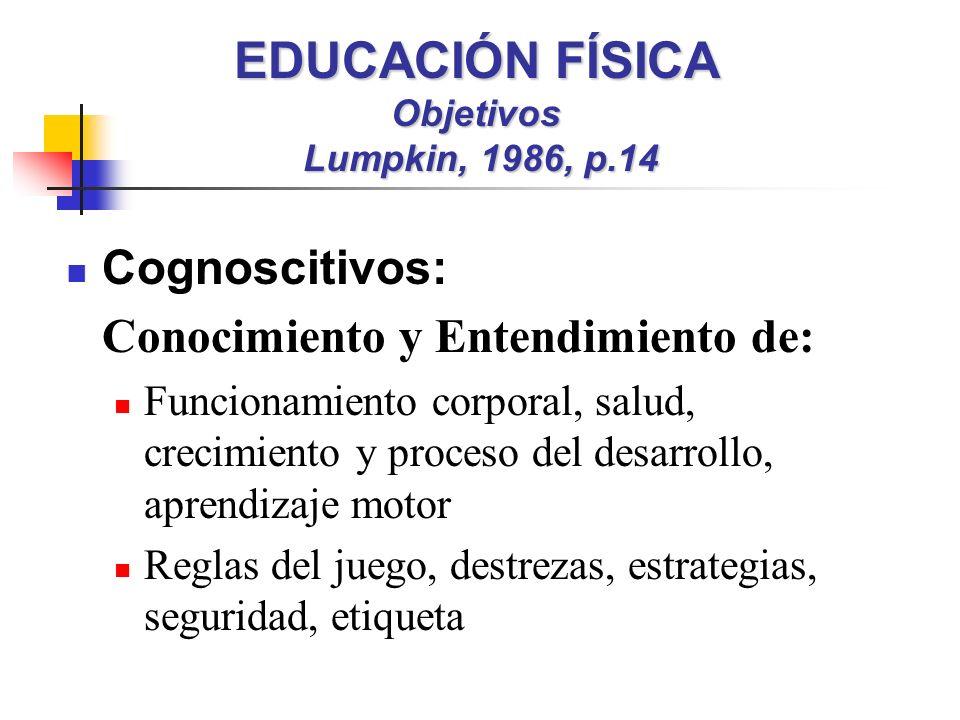 EDUCACIÓN FÍSICA Objetivos Lumpkin, 1986, p.14 Cognoscitivos: Conocimiento y Entendimiento de: Funcionamiento corporal, salud, crecimiento y proceso del desarrollo, aprendizaje motor Reglas del juego, destrezas, estrategias, seguridad, etiqueta