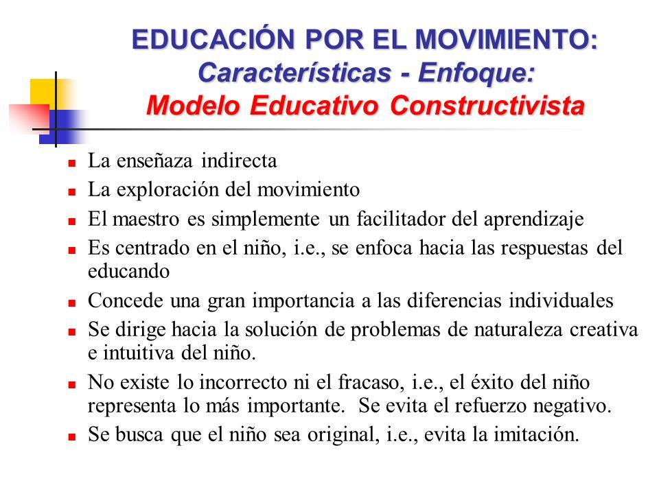 La enseñaza indirecta La exploración del movimiento El maestro es simplemente un facilitador del aprendizaje Es centrado en el niño, i.e., se enfoca h