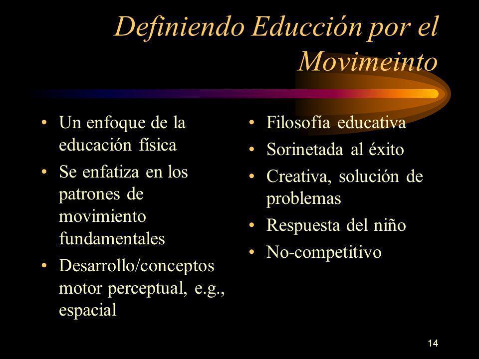14 Definiendo Educción por el Movimeinto Un enfoque de la educación física Se enfatiza en los patrones de movimiento fundamentales Desarrollo/conceptos motor perceptual, e.g., espacial Filosofía educativa Sorinetada al éxito Creativa, solución de problemas Respuesta del niño No-competitivo