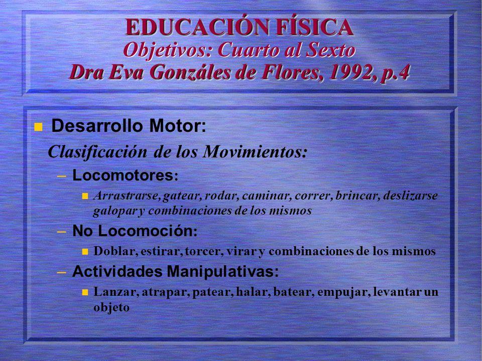 EDUCACIÓN FÍSICA Dra Eva Gonzáles de Flores, 1992, p.4 EDUCACIÓN FÍSICA Objetivos: Cuarto al Sexto Dra Eva Gonzáles de Flores, 1992, p.4 Desarrollo Motor: Clasificación de los Movimientos: – –Locomotores : Arrastrarse, gatear, rodar, caminar, correr, brincar, deslizarse galopar y combinaciones de los mismos – –No Locomoción : Doblar, estirar, torcer, virar y combinaciones de los mismos – –Actividades Manipulativas: Lanzar, atrapar, patear, halar, batear, empujar, levantar un objeto