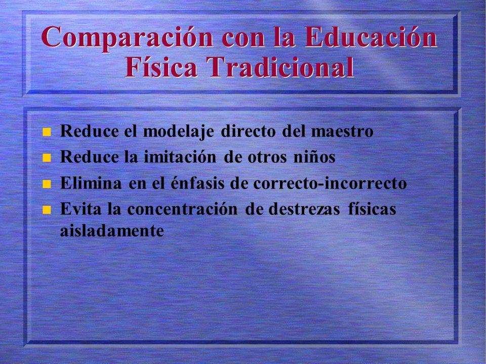 Comparación con la Educación Física Tradicional Reduce el modelaje directo del maestro Reduce la imitación de otros niños Elimina en el énfasis de correcto-incorrecto Evita la concentración de destrezas físicas aisladamente