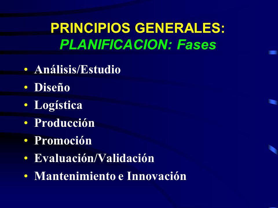 PRINCIPIOS GENERALES: PLANIFICACION: Fases Análisis/Estudio Diseño Logística Producción Promoción Evaluación/Validación Mantenimiento e Innovación