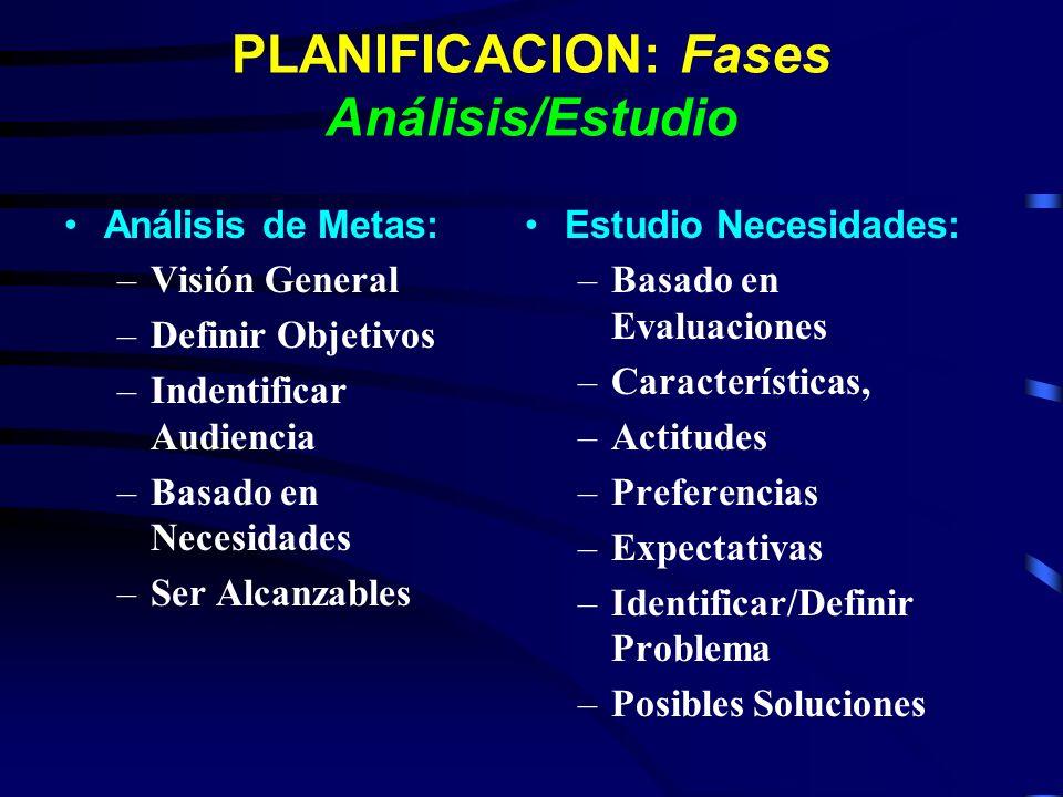 PLANIFICACION: Fases Análisis/Estudio Análisis de Metas: –Visión General –Definir Objetivos –Indentificar Audiencia –Basado en Necesidades –Ser Alcanz