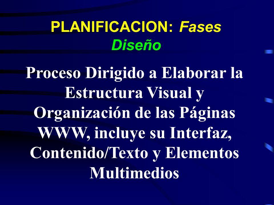 PLANIFICACION: Fases Diseño Proceso Dirigido a Elaborar la Estructura Visual y Organización de las Páginas WWW, incluye su Interfaz, Contenido/Texto y