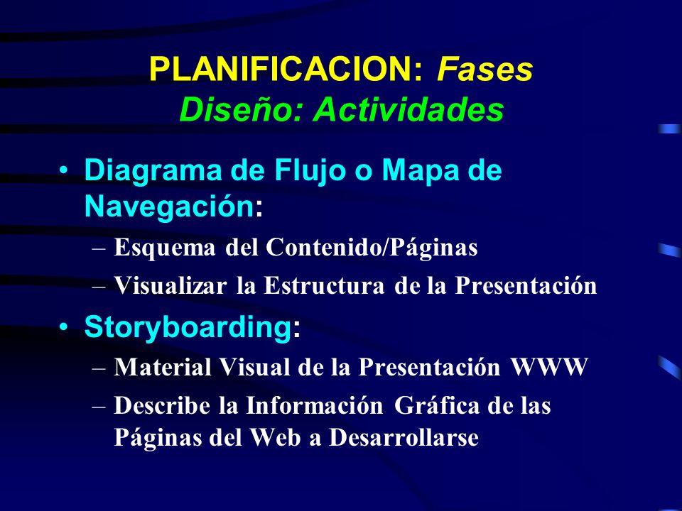 PLANIFICACION: Fases Diseño: Actividades Diagrama de Flujo o Mapa de Navegación: –Esquema del Contenido/Páginas –Visualizar la Estructura de la Presen