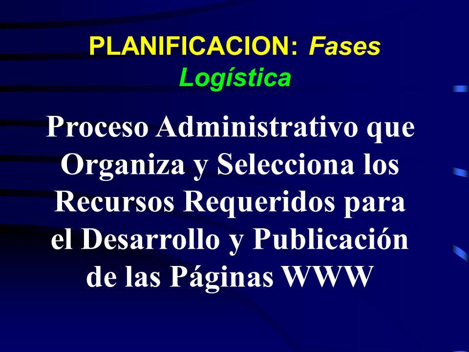 PLANIFICACION: Fases Logística Proceso Administrativo que Organiza y Selecciona los Recursos Requeridos para el Desarrollo y Publicación de las Página