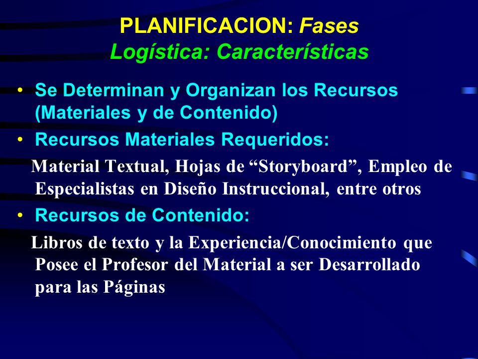 PLANIFICACION: Fases Logística: Características Se Determinan y Organizan los Recursos (Materiales y de Contenido) Recursos Materiales Requeridos: Mat