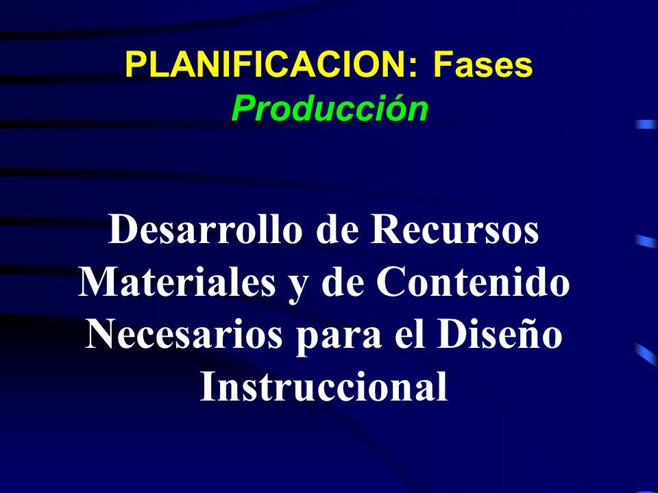 PLANIFICACION: Fases Producción Desarrollo de Recursos Materiales y de Contenido Necesarios para el Diseño Instruccional