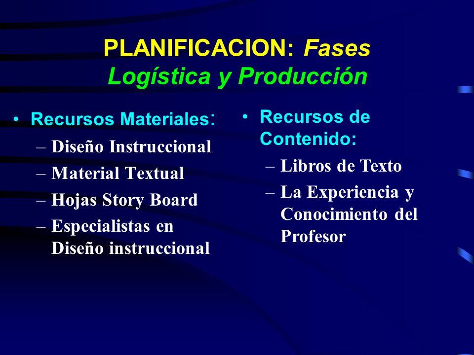 PLANIFICACION: Fases Logística y Producción Recursos Materiales : –Diseño Instruccional –Material Textual –Hojas Story Board –Especialistas en Diseño