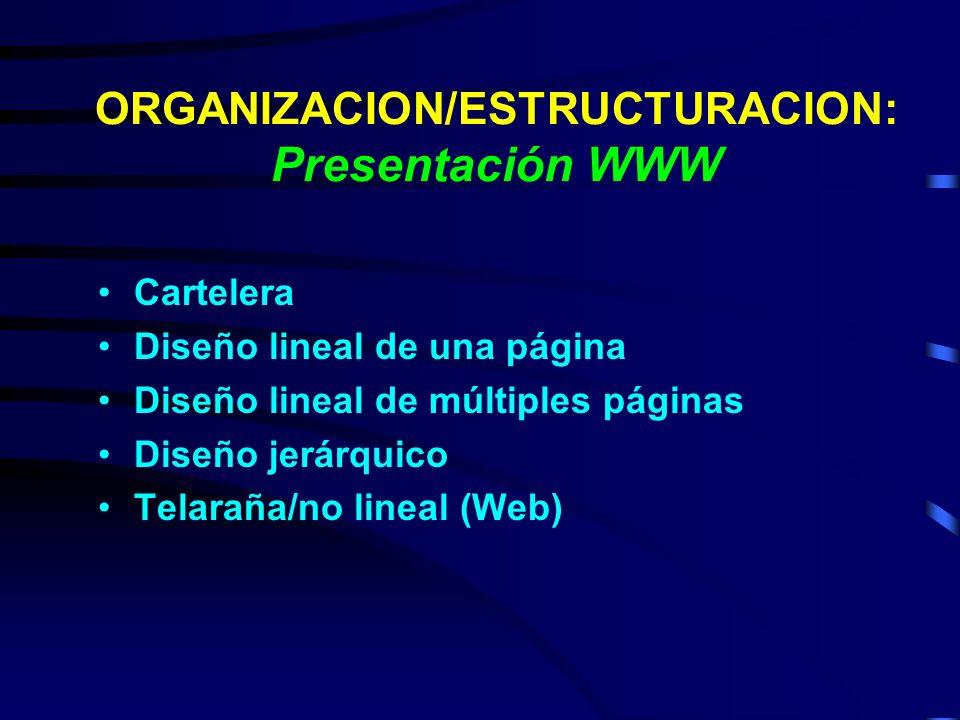 ORGANIZACION/ESTRUCTURACION: Presentación WWW Cartelera Diseño lineal de una página Diseño lineal de múltiples páginas Diseño jerárquico Telaraña/no l