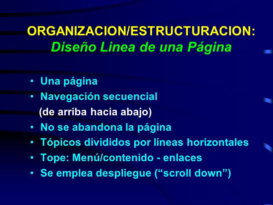 ORGANIZACION/ESTRUCTURACION: Diseño Linea de una Página Una página Navegación secuencial (de arriba hacia abajo) No se abandona la página Tópicos divi