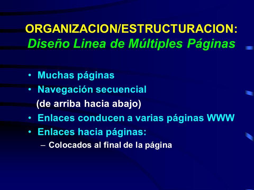 ORGANIZACION/ESTRUCTURACION: Diseño Linea de Múltiples Páginas Muchas páginas Navegación secuencial (de arriba hacia abajo) Enlaces conducen a varias
