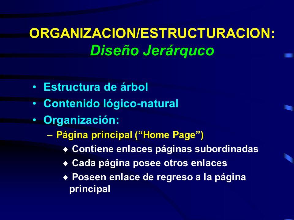 ORGANIZACION/ESTRUCTURACION: Diseño Jerárquco Estructura de árbol Contenido lógico-natural Organización: –Página principal (Home Page) Contiene enlace
