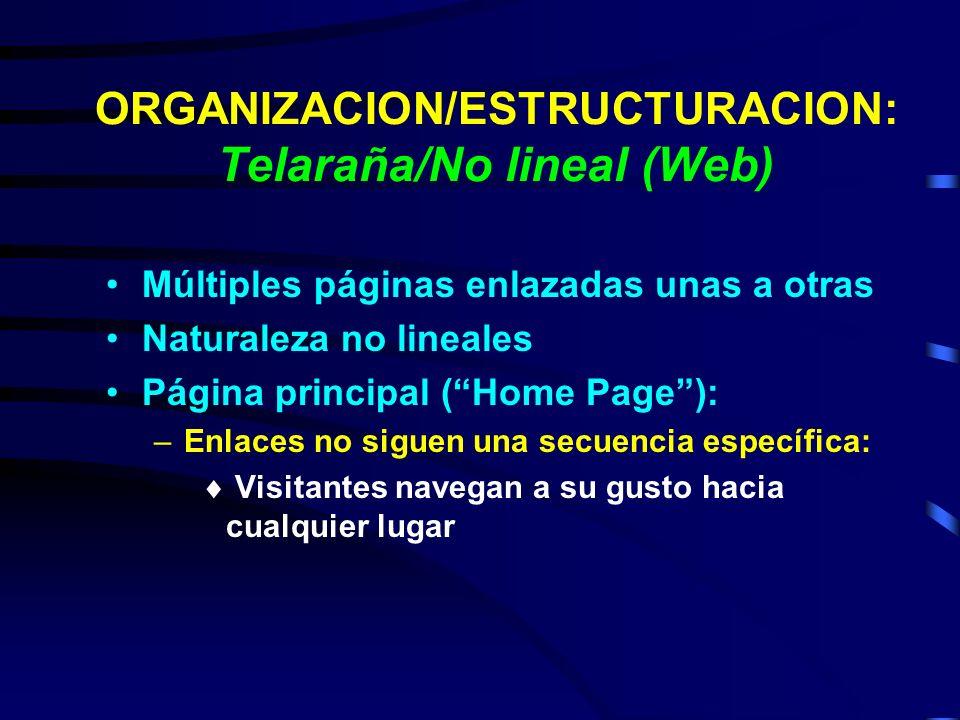 ORGANIZACION/ESTRUCTURACION: Telaraña/No lineal (Web) Múltiples páginas enlazadas unas a otras Naturaleza no lineales Página principal (Home Page): –E