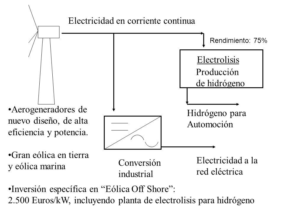 Densidad energética por volumen Carburantes derivados del petróleo y similares Hidrógeno líquido Hidruros metálicos Hidrógeno comprimido Densidad por peso del depósito 300 bar