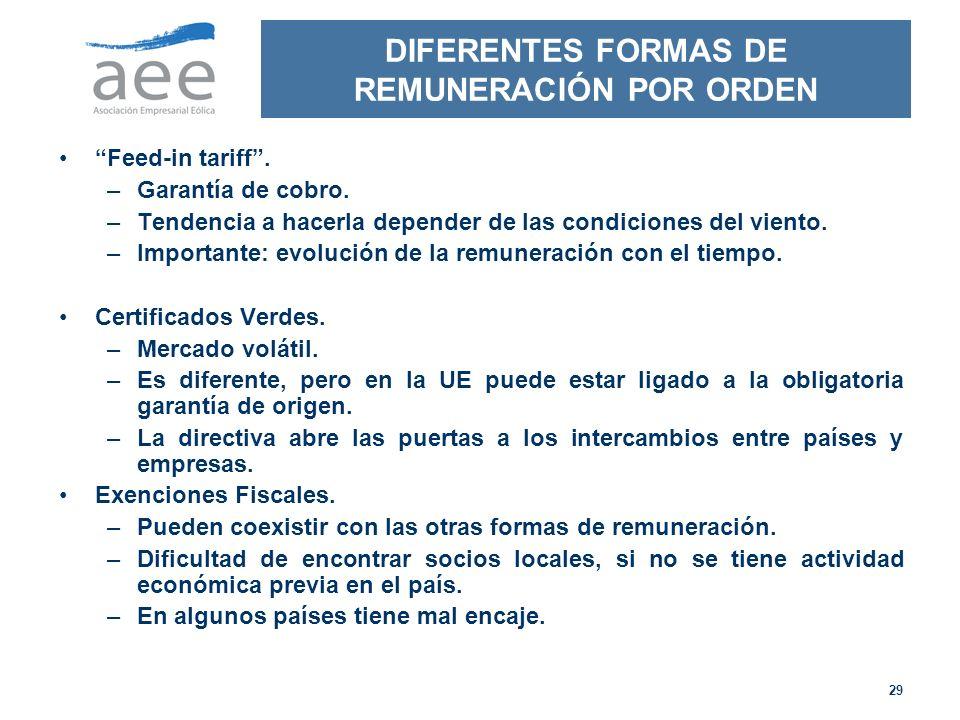 29 DIFERENTES FORMAS DE REMUNERACIÓN POR ORDEN Feed-in tariff.