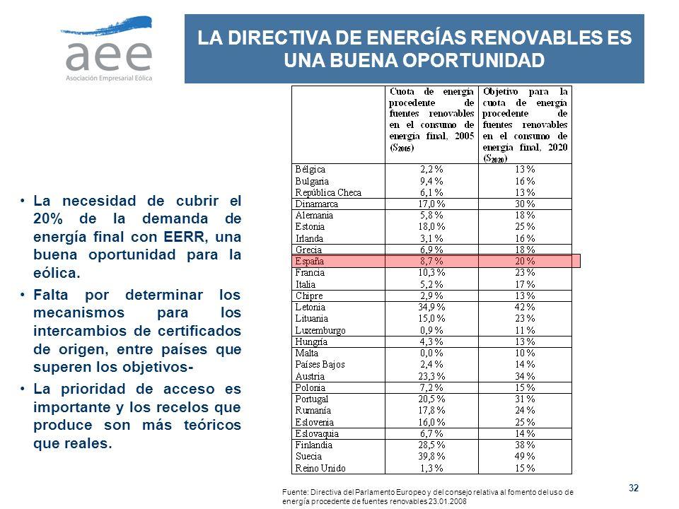 32 LA DIRECTIVA DE ENERGÍAS RENOVABLES ES UNA BUENA OPORTUNIDAD La necesidad de cubrir el 20% de la demanda de energía final con EERR, una buena oportunidad para la eólica.
