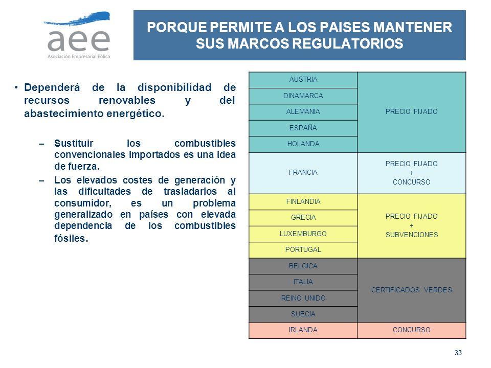 33 PORQUE PERMITE A LOS PAISES MANTENER SUS MARCOS REGULATORIOS Dependerá de la disponibilidad de recursos renovables y del abastecimiento energético.