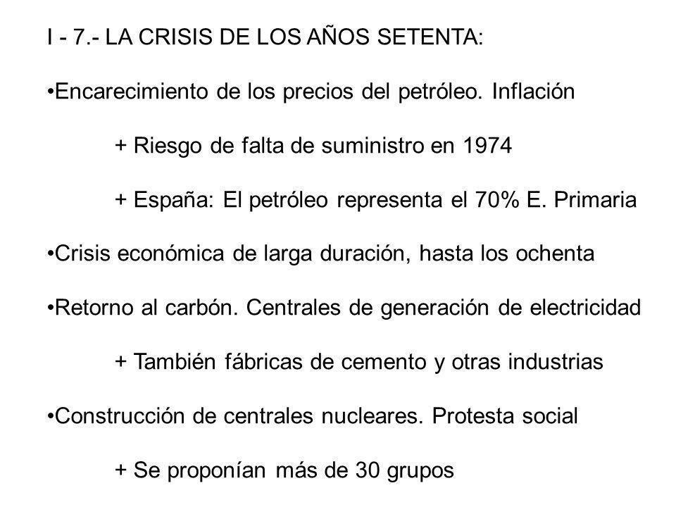 I - 7.- LA CRISIS DE LOS AÑOS SETENTA: Encarecimiento de los precios del petróleo. Inflación + Riesgo de falta de suministro en 1974 + España: El petr