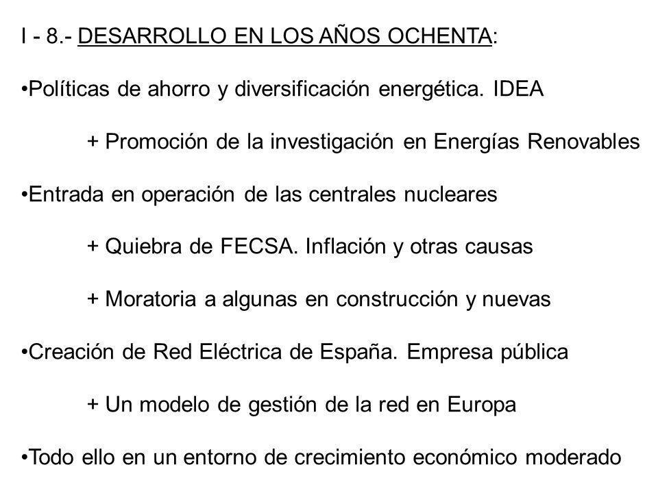 I - 8.- DESARROLLO EN LOS AÑOS OCHENTA: Políticas de ahorro y diversificación energética. IDEA + Promoción de la investigación en Energías Renovables
