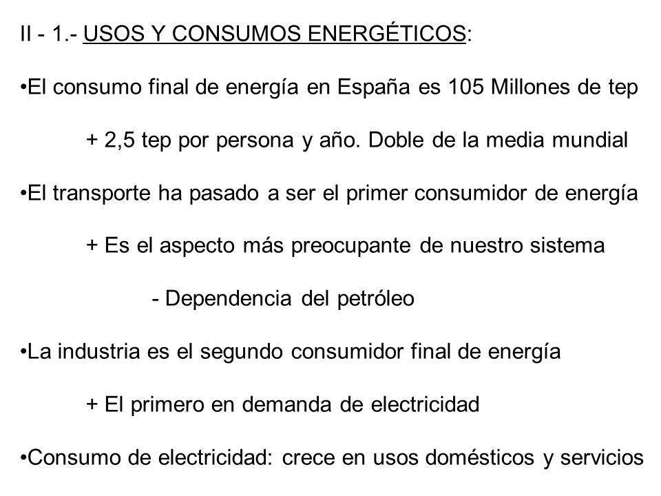 II - 1.- USOS Y CONSUMOS ENERGÉTICOS: El consumo final de energía en España es 105 Millones de tep + 2,5 tep por persona y año. Doble de la media mund