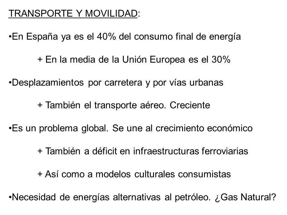 TRANSPORTE Y MOVILIDAD: En España ya es el 40% del consumo final de energía + En la media de la Unión Europea es el 30% Desplazamientos por carretera