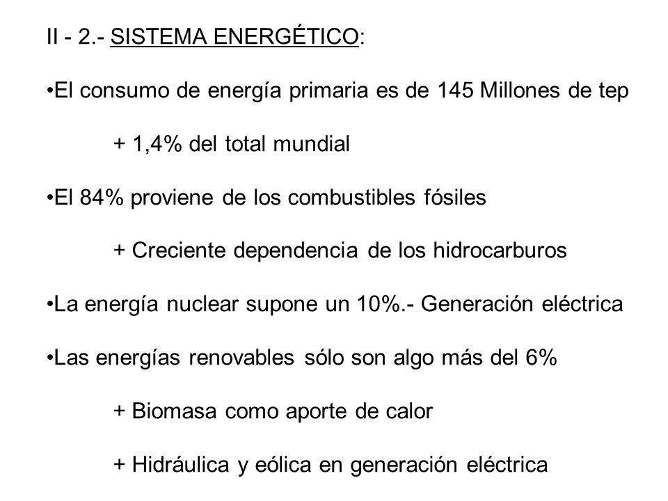 II - 2.- SISTEMA ENERGÉTICO: El consumo de energía primaria es de 145 Millones de tep + 1,4% del total mundial El 84% proviene de los combustibles fós