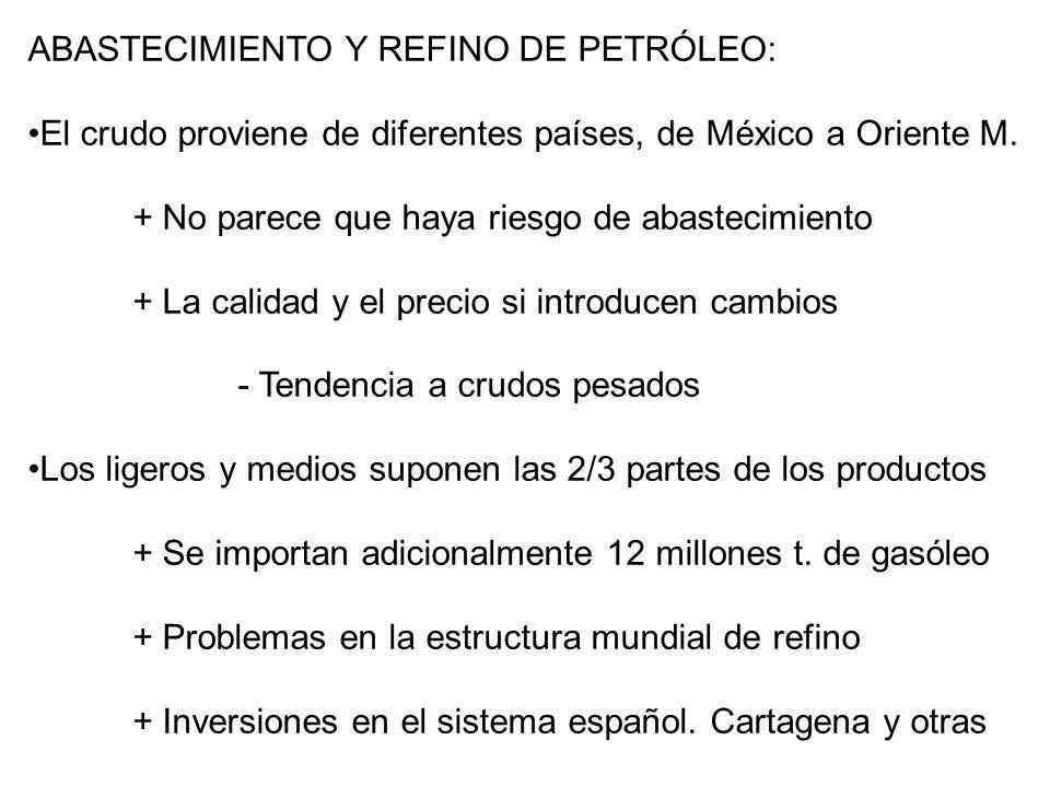 ABASTECIMIENTO Y REFINO DE PETRÓLEO: El crudo proviene de diferentes países, de México a Oriente M. + No parece que haya riesgo de abastecimiento + La