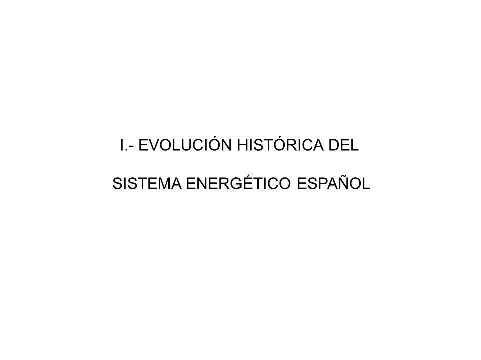 I.- EVOLUCIÓN HISTÓRICA DEL SISTEMA ENERGÉTICO ESPAÑOL