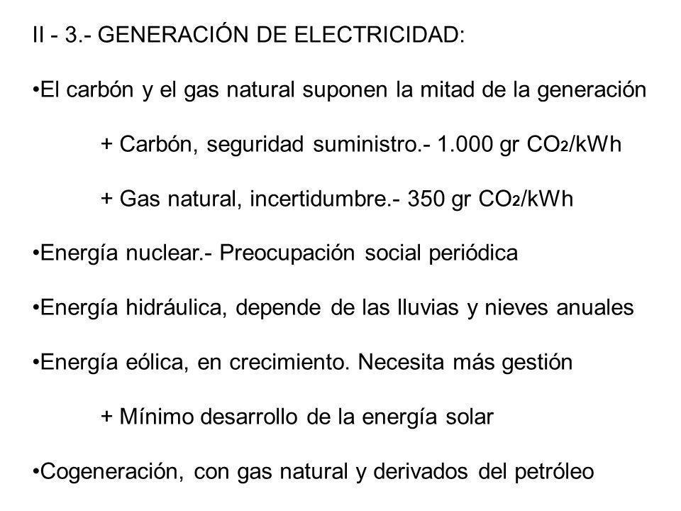 II - 3.- GENERACIÓN DE ELECTRICIDAD: El carbón y el gas natural suponen la mitad de la generación + Carbón, seguridad suministro.- 1.000 gr CO 2 /kWh
