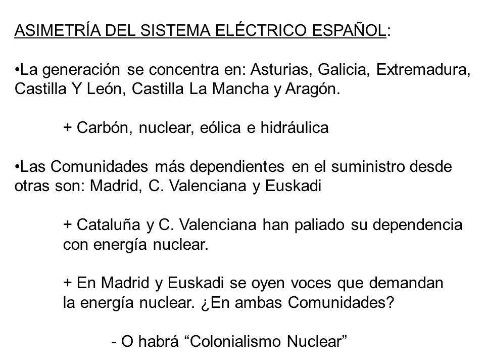 ASIMETRÍA DEL SISTEMA ELÉCTRICO ESPAÑOL: La generación se concentra en: Asturias, Galicia, Extremadura, Castilla Y León, Castilla La Mancha y Aragón.